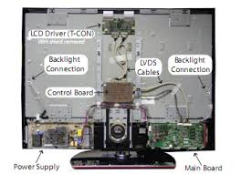 tv repair guide for beginners